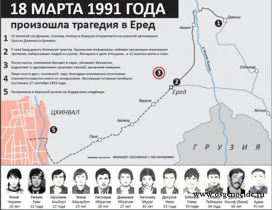Инфографика преступления в Еред 18 марта 1991года.